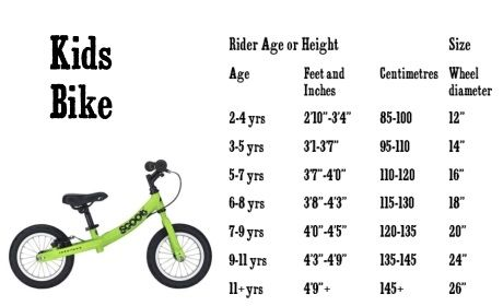 Bike Sizing Guide For Kids