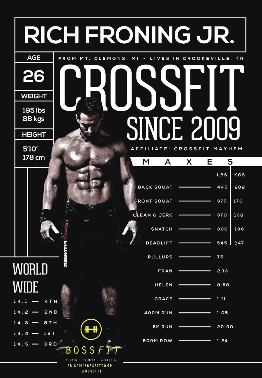 just fitness 4u fitnessinspiration Crossfit motivation