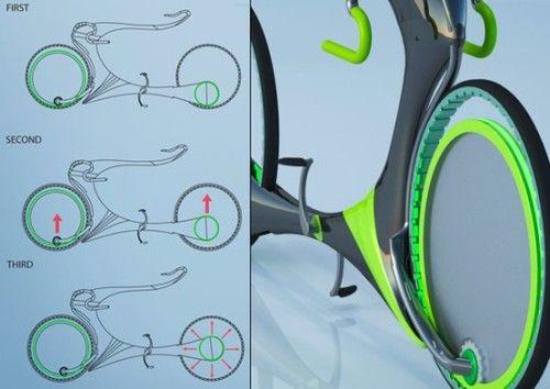 Flying Bikes, Magnetic Levitation, Futuristic Bike