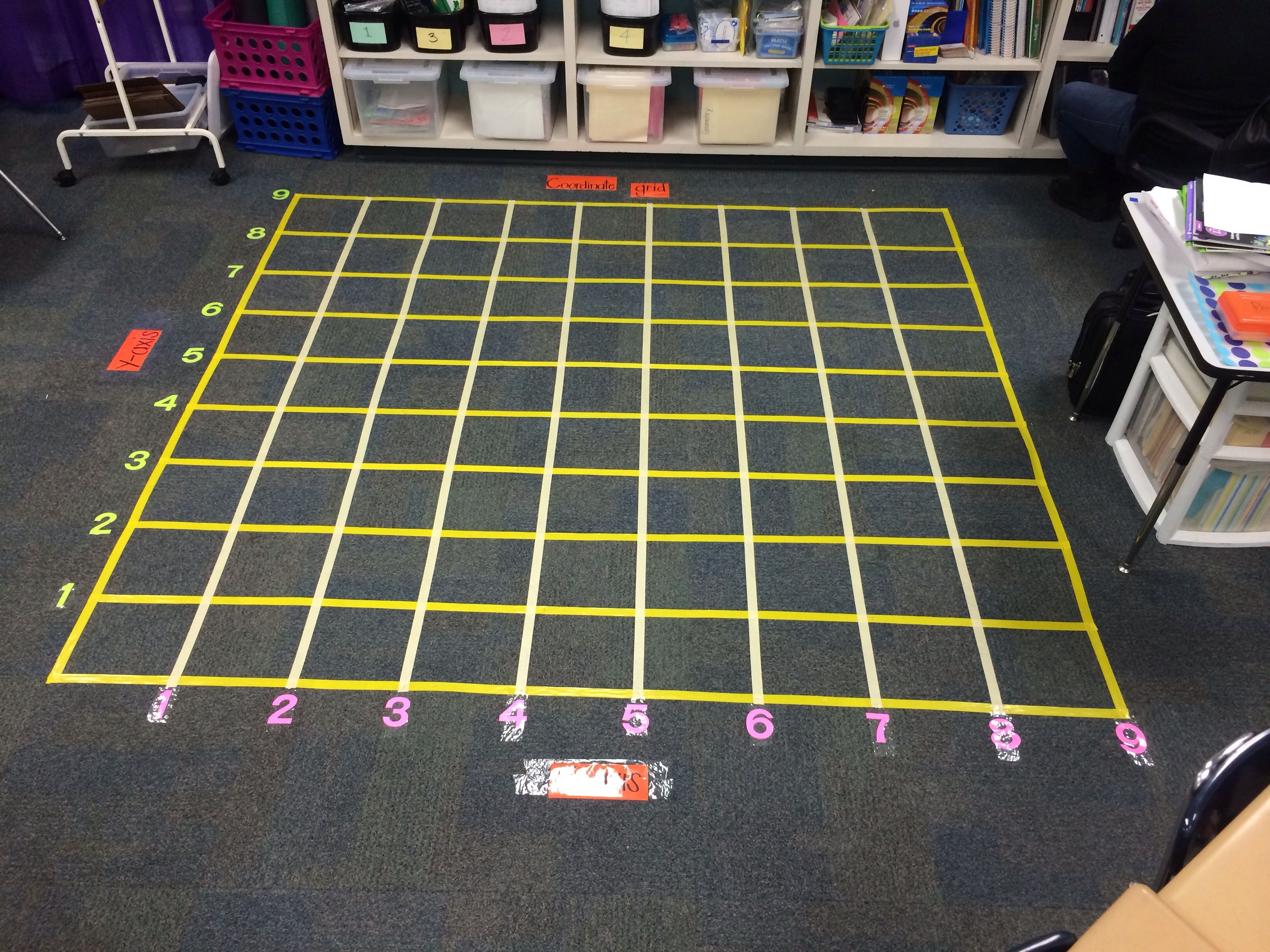 Interactive Coordinate Grid For Plotting Points Or