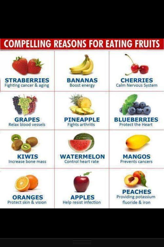 Fruit Chart To Eat Healthy Fruit Benefits Eat Fruit Vitamin Water Recipes