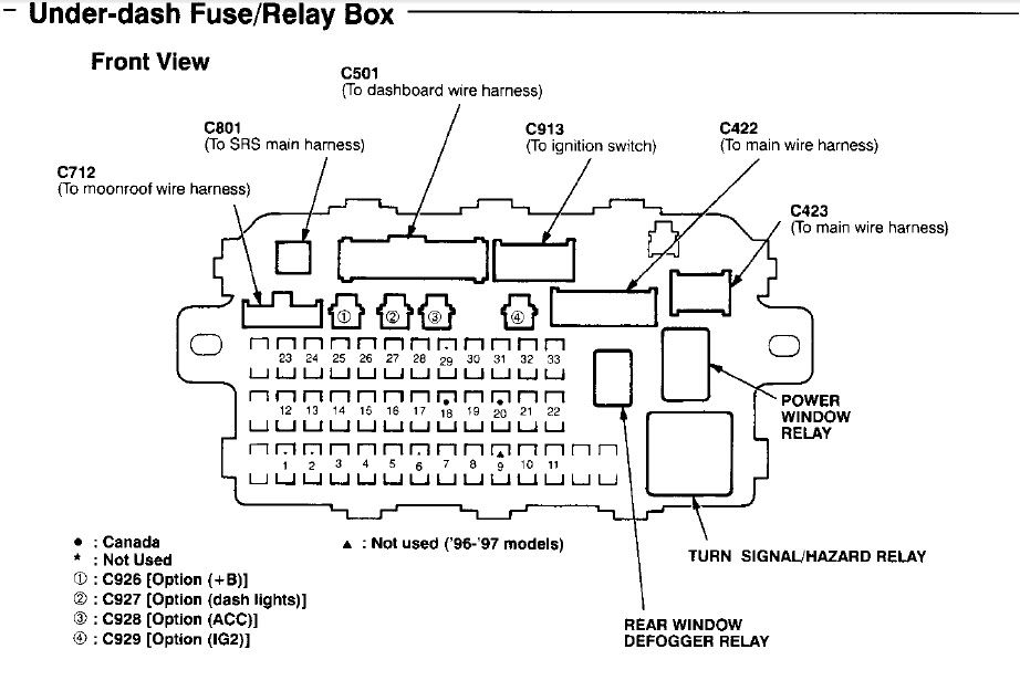 2005 honda accord fuse box diagram