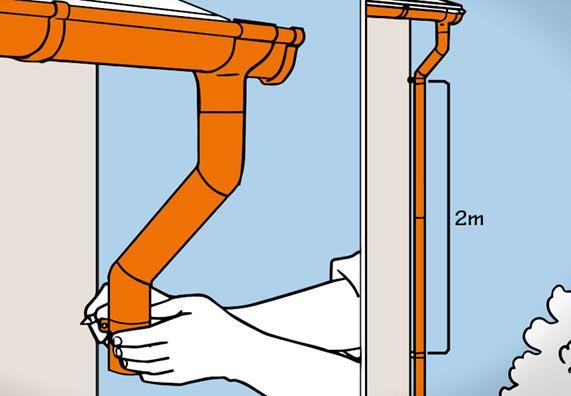 Dachrinne Montieren In 5 Schritten Dachrinne Montieren Dachrinne Und Dachrinne Fallrohr
