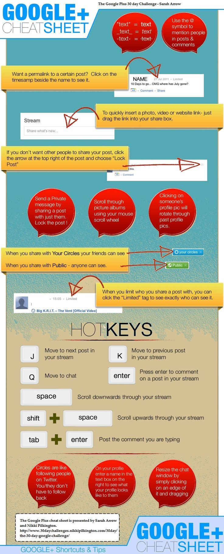 Work  -- A Google+ cheat sheet infographic. On Google+? Still trying to figure out how best to use it? Save some time with this infographic. Some nice tips!