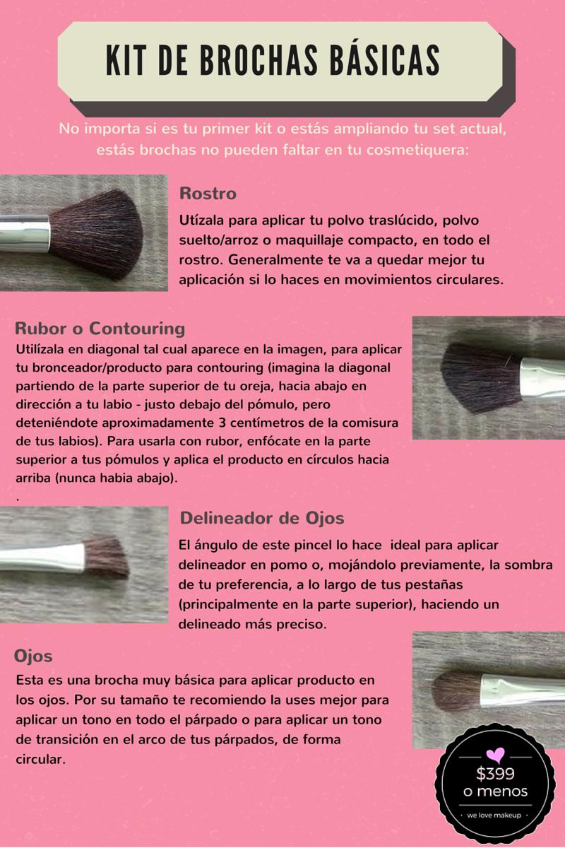 Presupuesto limitado? Con estas 4 brochas estarías más que lista para aplicar tu maquillaje sin complicaciones! :)