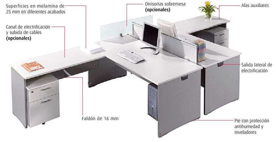Mesas de oficina ofimat de actiu desde 89 en http www for Pasacables mesa oficina