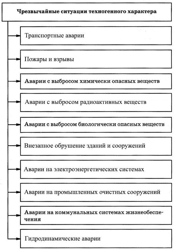 Гдз по химии класскузнецова и тп