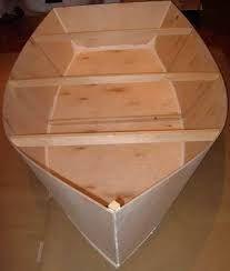 Resultado De Imagem Para Wooden Ship Basic Boat Building Plans Boat Plans Build Your Own Boat