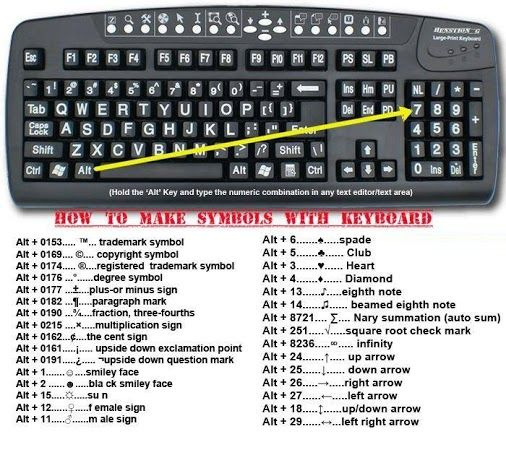 How To Type Other Symbols On The Keyboard Life Hacks