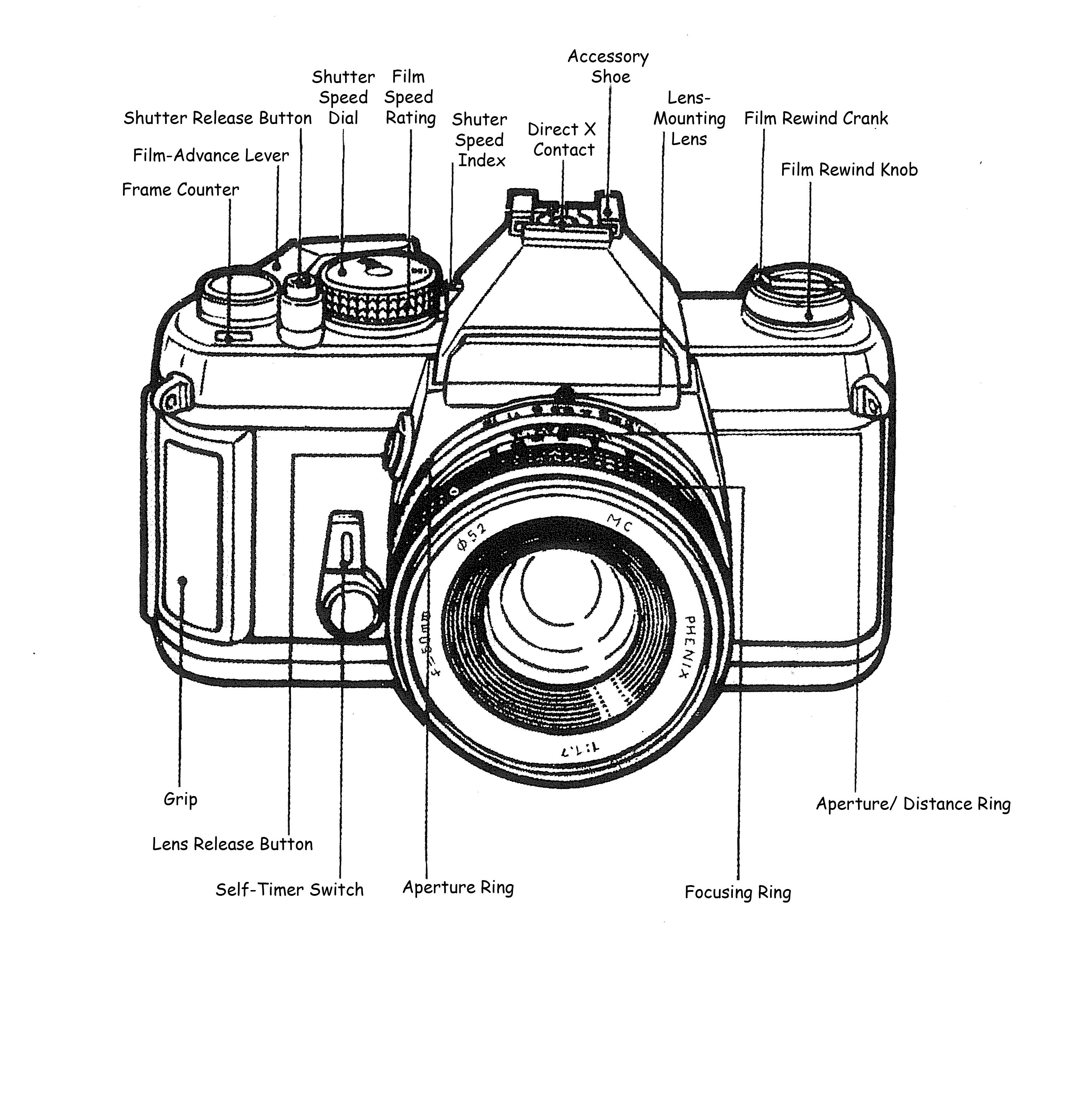 slr camera with labels