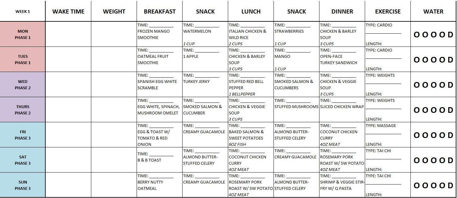 The Fast Metabolism Diet Experiment Week 1 Meal Plan Fast Metabolism Diet Fast Metabolism Diet Recipes Fast Metabolism