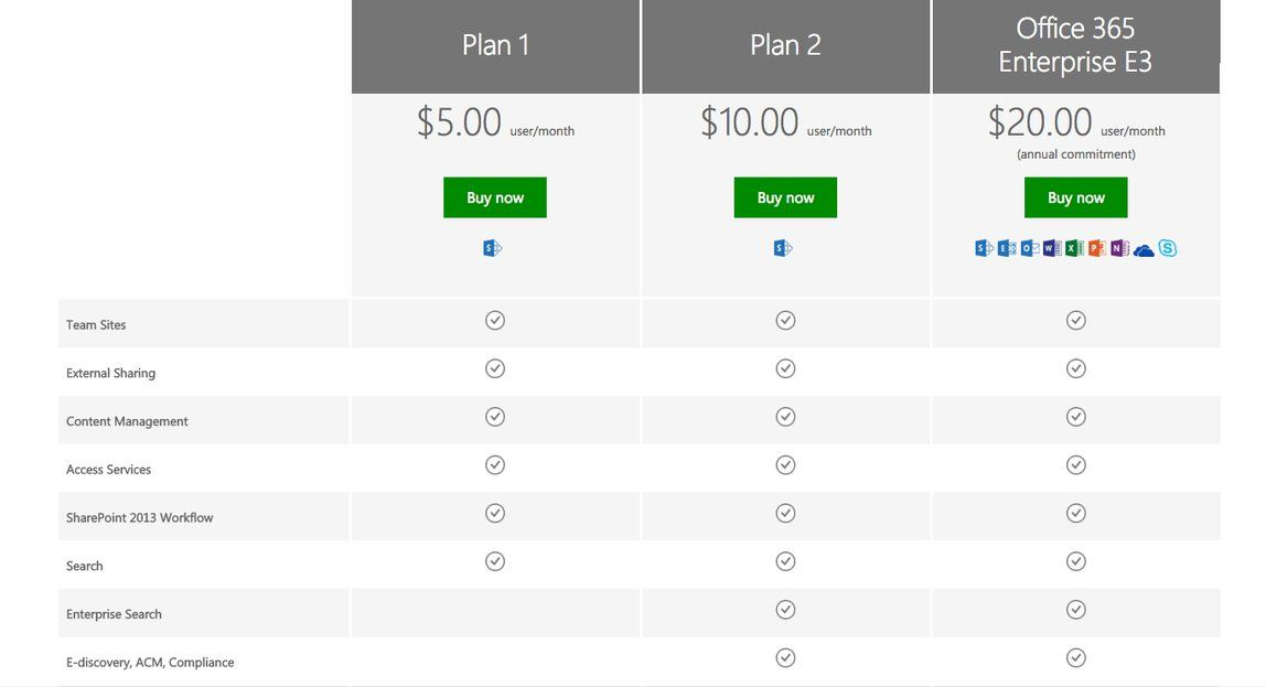 Microsoft Sharepoint Pricing Document Management System Sharepoint Management