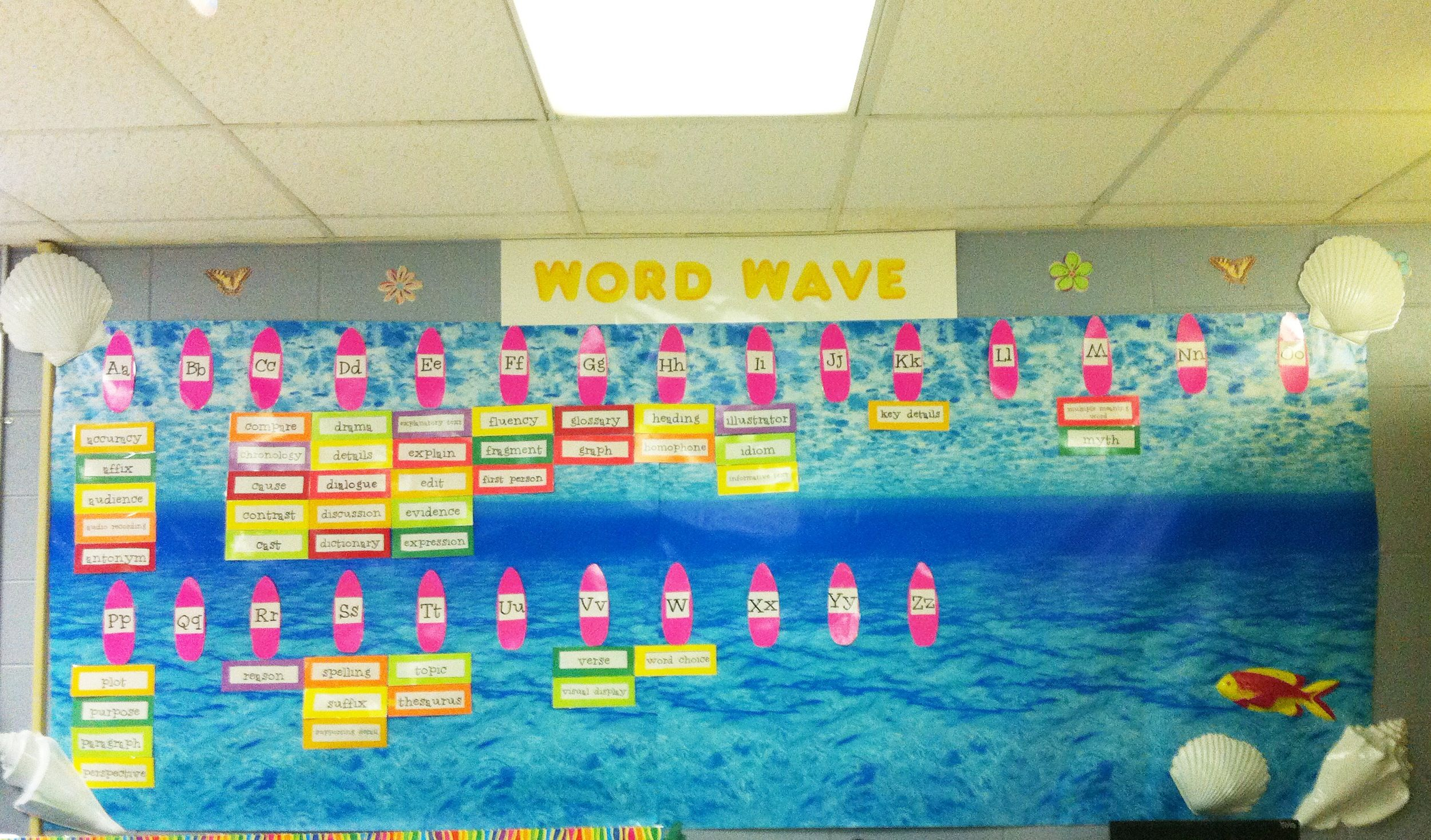 word wave word wall beach classroom decor pinterest classroom