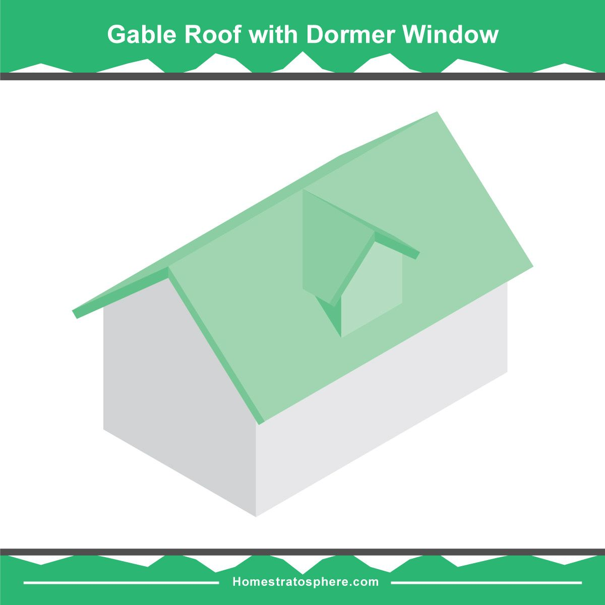 36 Types Of Roofs For Houses Illustrated Guide Gable Roof