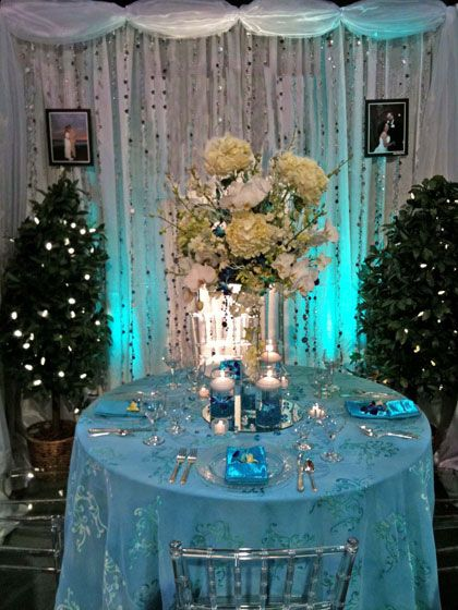 baby blue wedding theme Wedding Colour Themes Ocean Blue