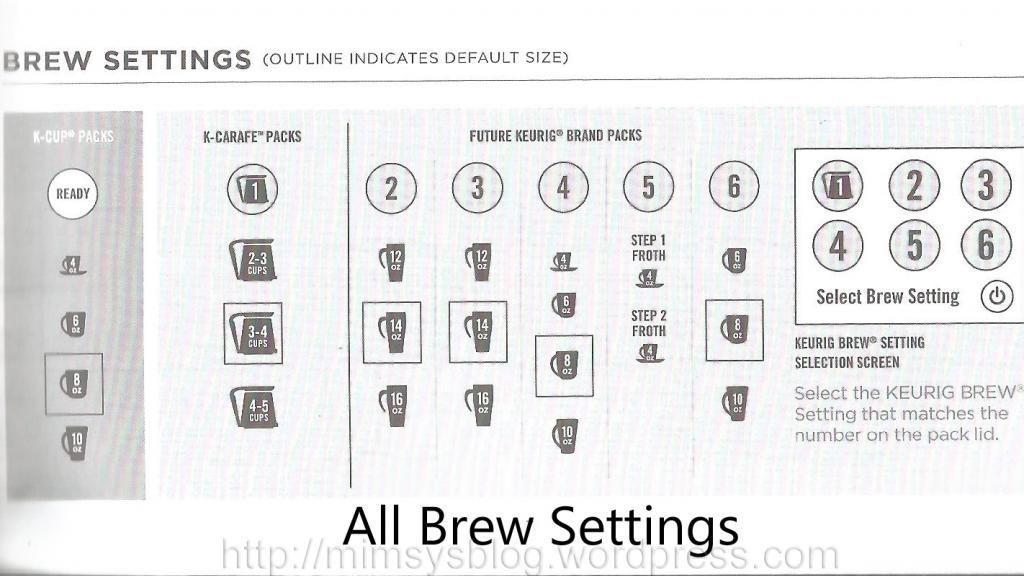 Keurig 2 0 Brew Settings Hellokeurig Keurig Brewing