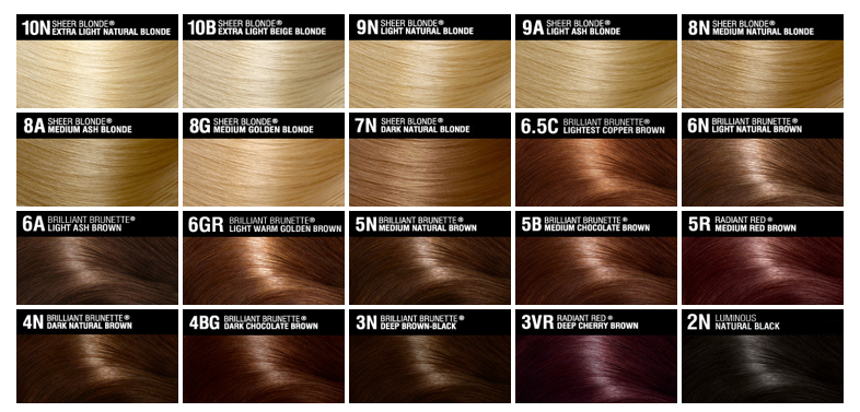 Copper Hair Color Chart