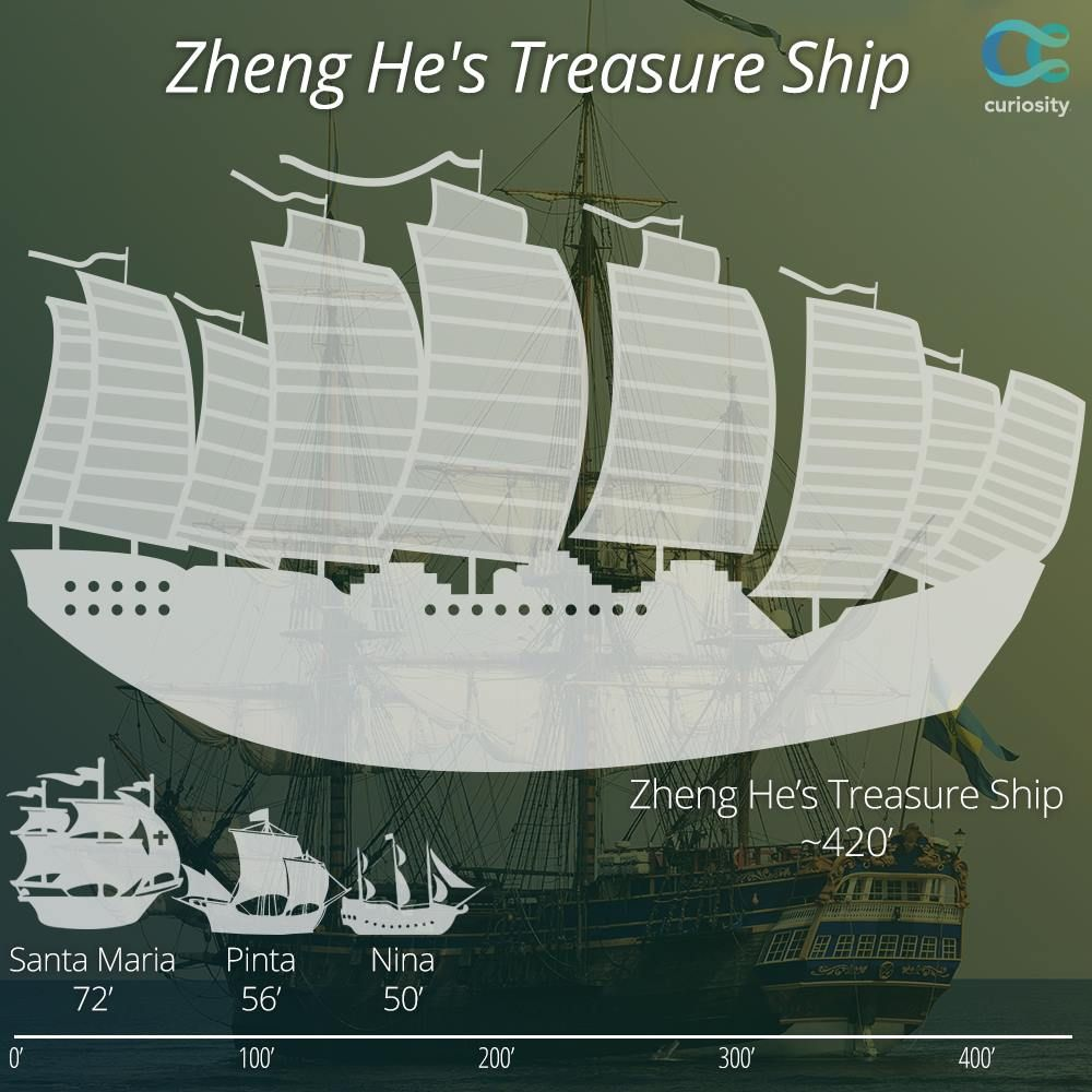 The 25+ best Zheng he ideas on Pinterest   What did columbus discover. Who is columbus and Junk ship