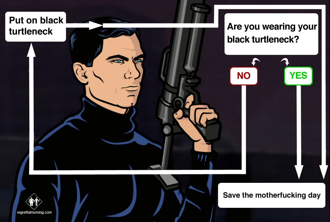 Archer, Sterling Archer Logic.