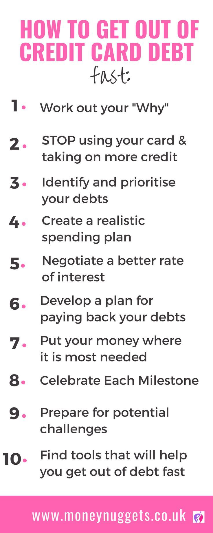 How to get out of credit card debt fast a stepbystep
