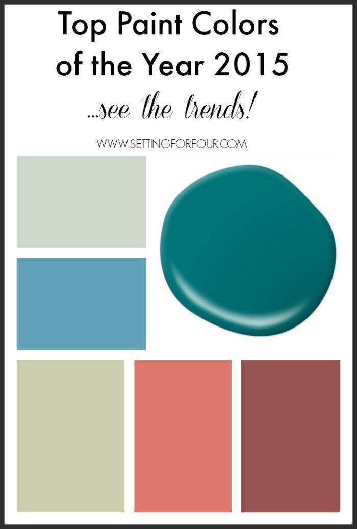 Top Paint Colors Of The Year 2015   Decor Trends