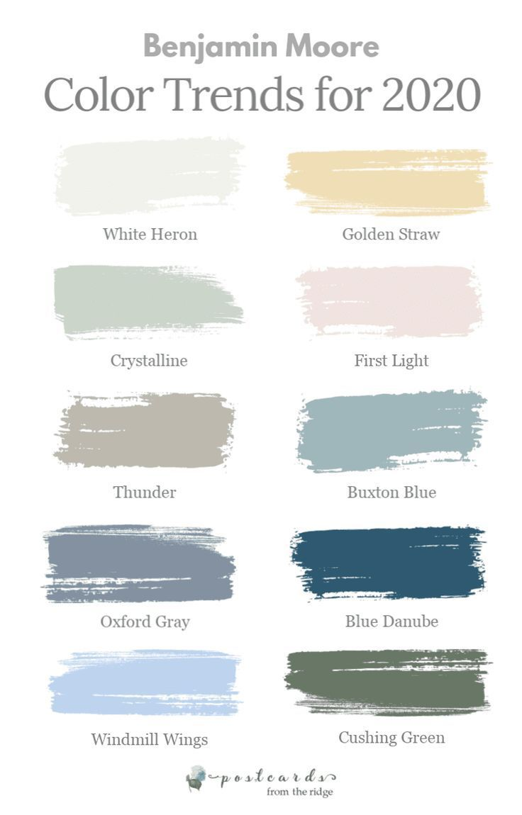 Benjamin Moore Color Trends and Color of the Year for 2020. I love these colors! #paintcolors #interiors #benjaminmoore #colortrends