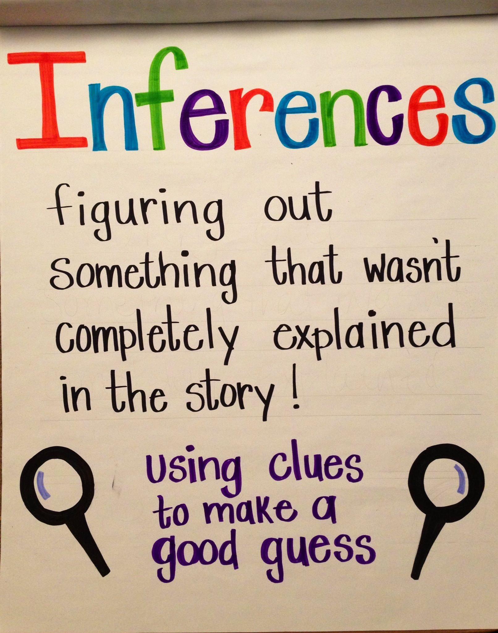 Inferences anchor chart also inference pinterest rh