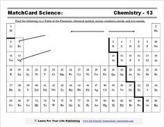 The free chemistry worksheets from matchcard science provide easy students will learn the parts of atoms electron configuration molecular structure and the use of the periodic table urtaz