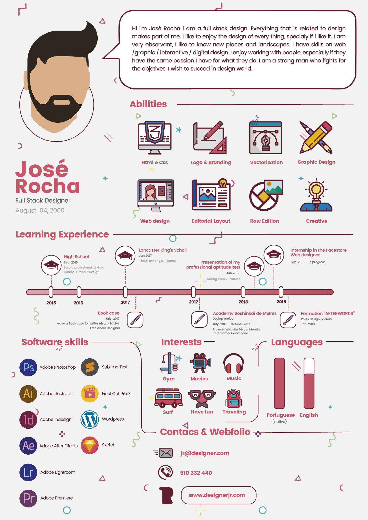 Jopecuro Full Stack Designer Graphic Design Logo Web Design Logo Design