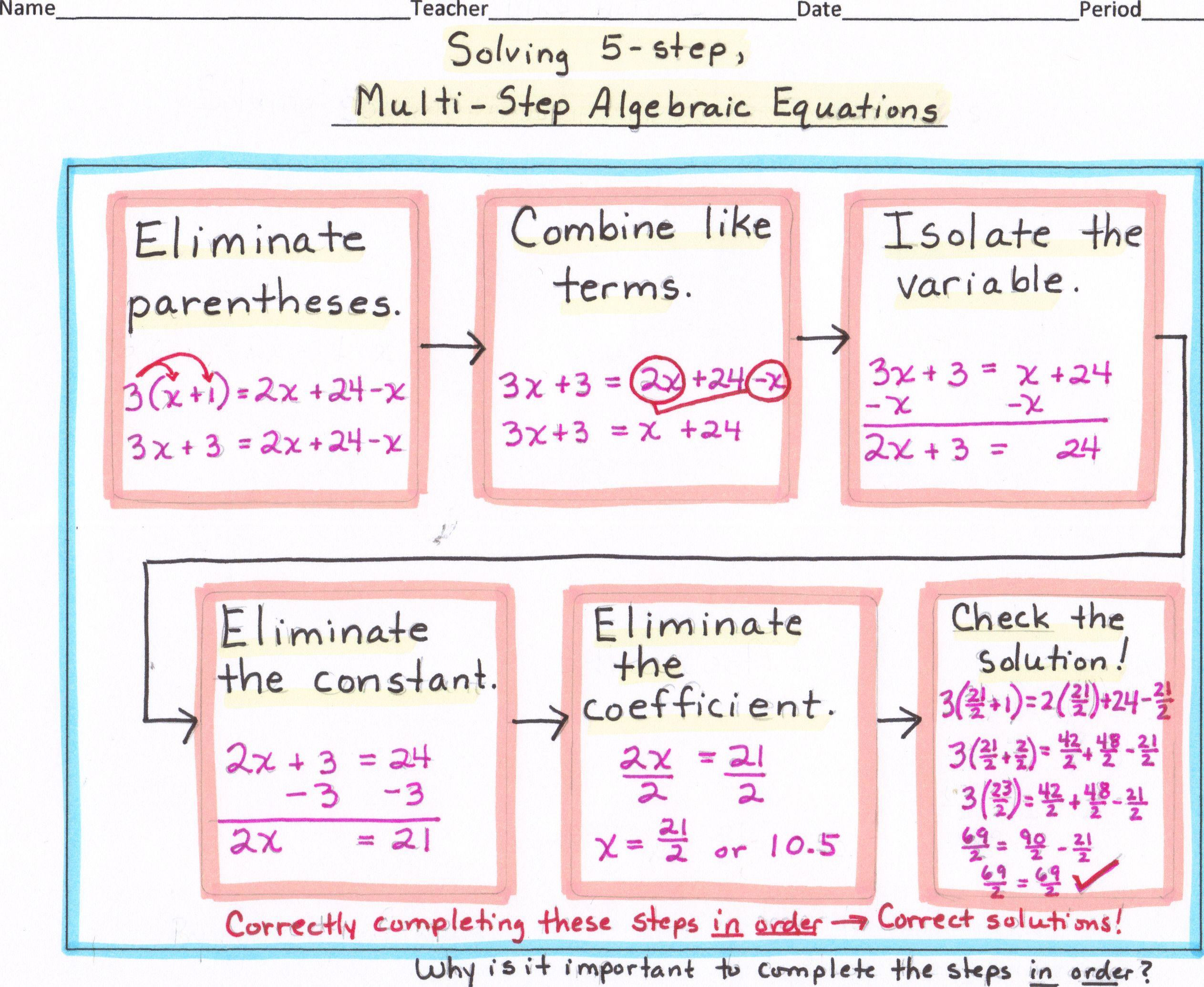 Math Algebra Flow Map Solving Multi Step Algebraic Equations