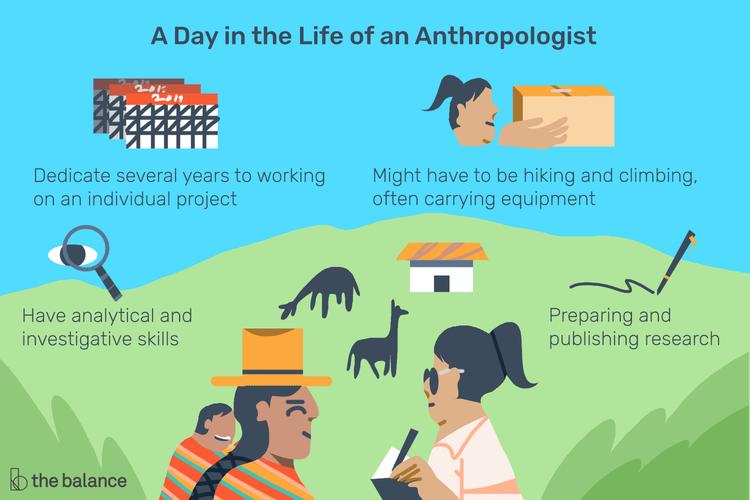 Anthropologist Job Description Salary, Skills, & More