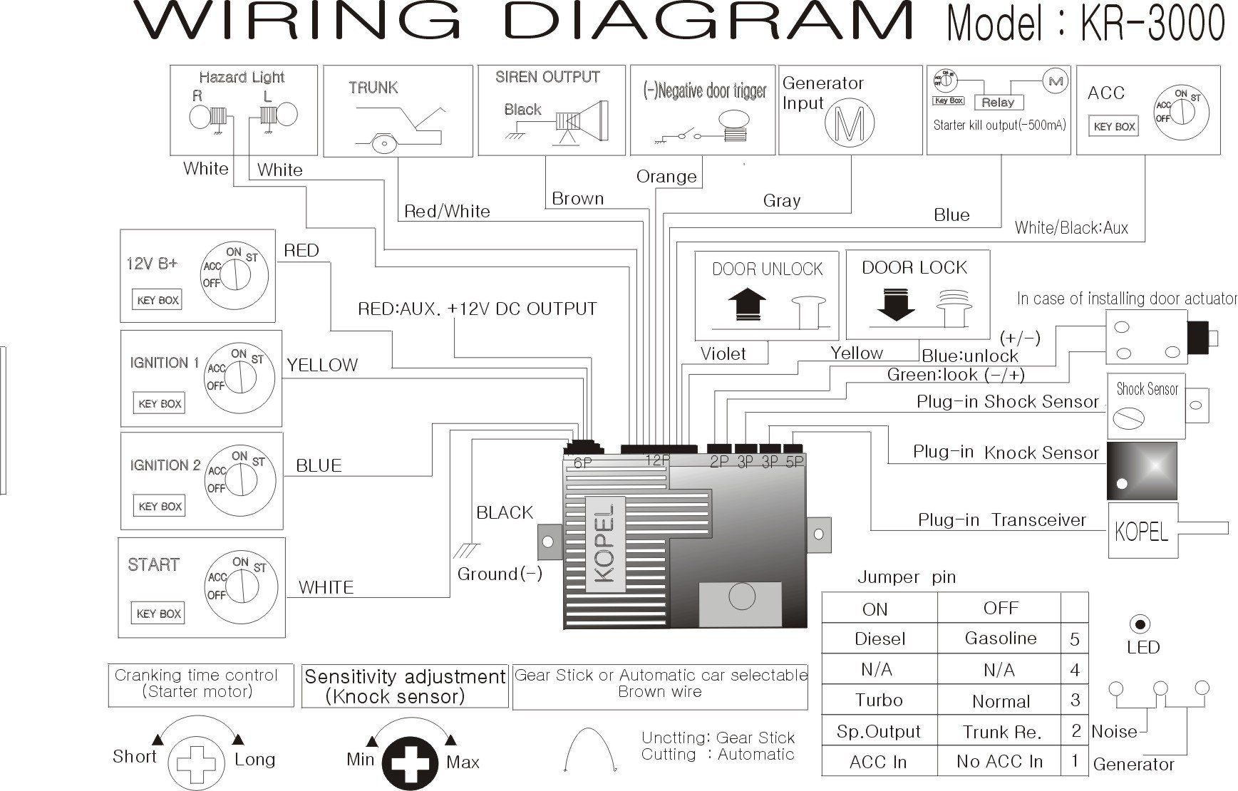 medium resolution of the12volt com wiring diagrams awesome luxury the12volt wiring with regard to god the12volt wiring diagram 9880