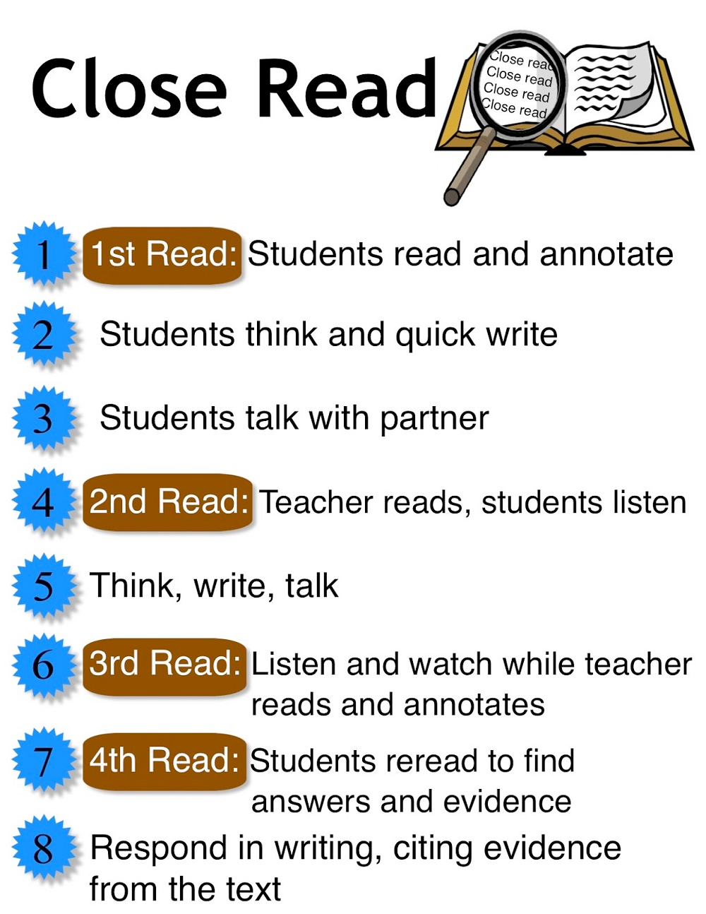 Free Printable Reading Strategy Posters Reading Strategies Posters Reading Strategies Close Reading Strategies [ 1294 x 1000 Pixel ]