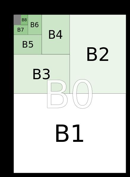 a4 比率