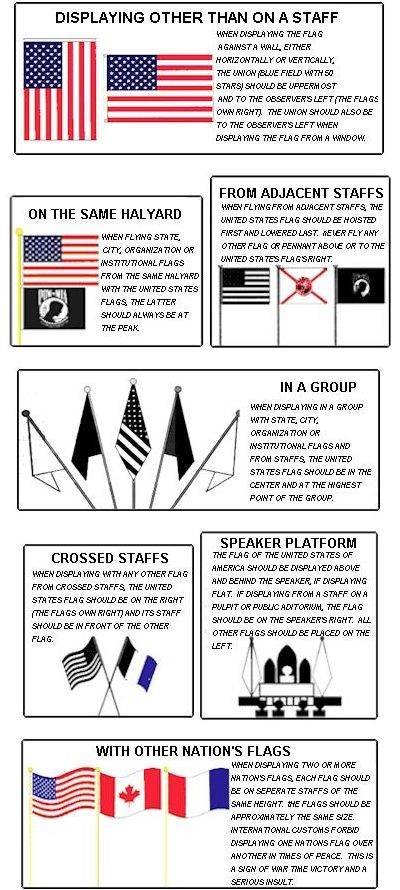 attractive american flag etiquette #5: Displaying the Flag: Proper American Flag Etiquette | Etiquette, American  flag etiquette and Flags