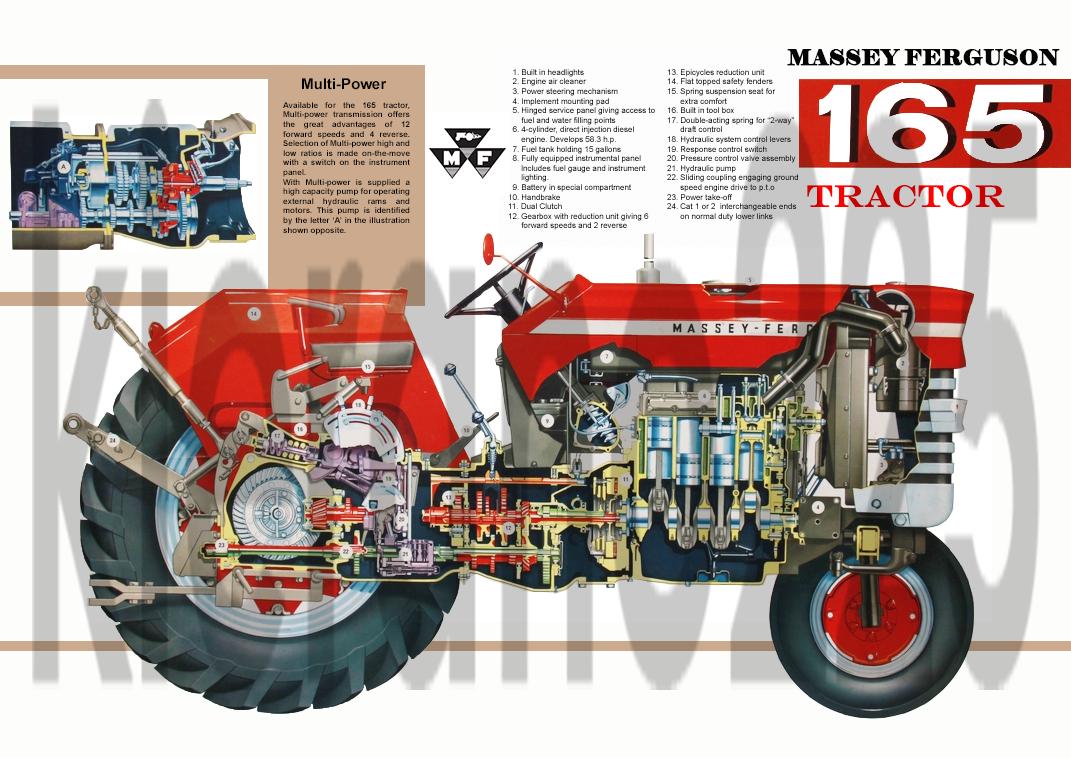 Vintage Massey Ferguson Tractor 165 135 Poster Brochure Leaflet A3 Very Rare Ebay Massey Ferguson Tractors Tractors Massey Ferguson