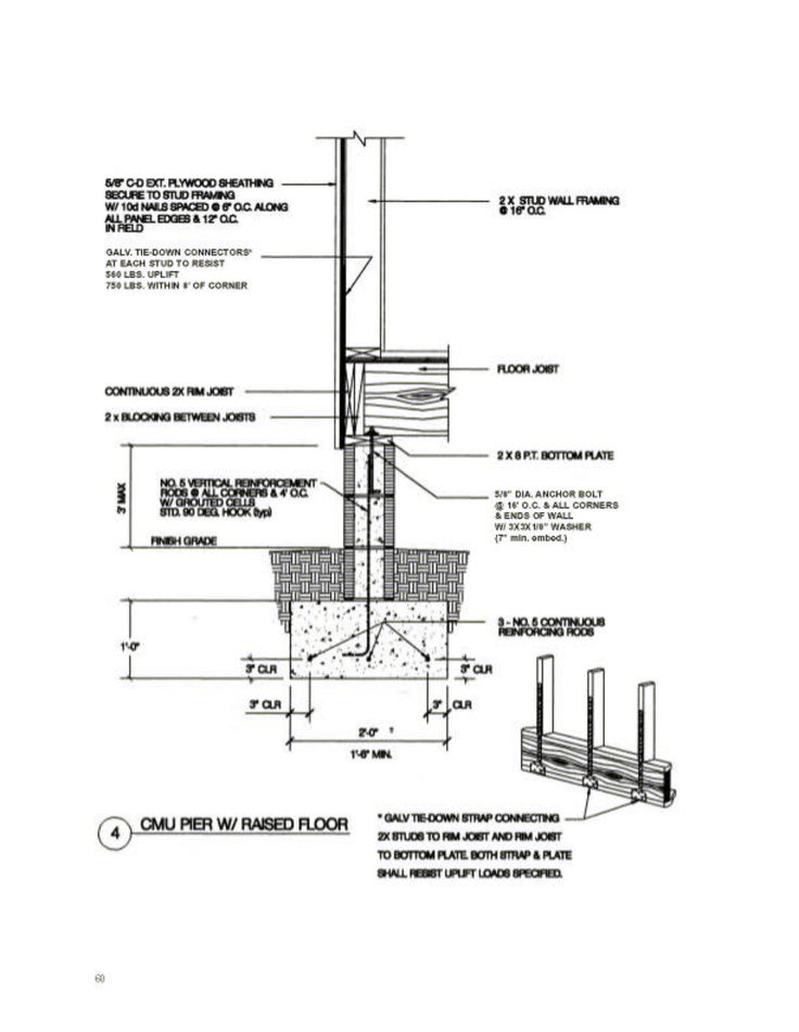 Wood Framing Double Top Cap Framing Construction Structural Drawing Floor Framing