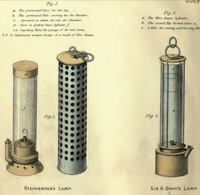 Humphry Davy And The Safety Lamp Controversy Andrew Lacey Humphry Davy Low Tech George Stephenson