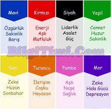 Renkler Ve Isimleri Ile Ilgili Görsel Sonucu Renkler Color Art