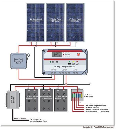 375 Watt Solar Power System Byexample Com Solar Panels Solar Energy Panels Solar Technology
