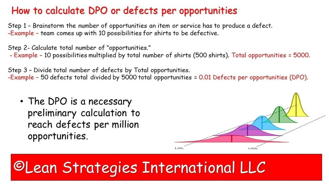 Calculating Defects Per Opportunity Dpo Lean Six Sigma Opportunity Strategies
