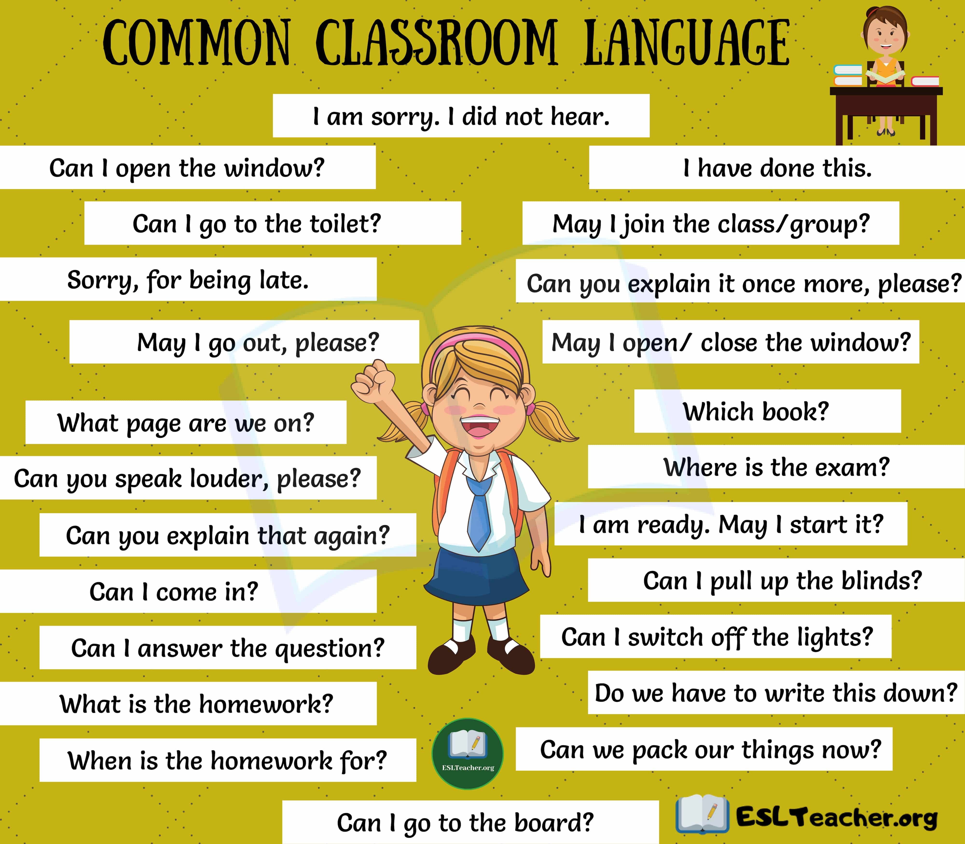 Classroom Language 29 Useful Classroom Expressions For