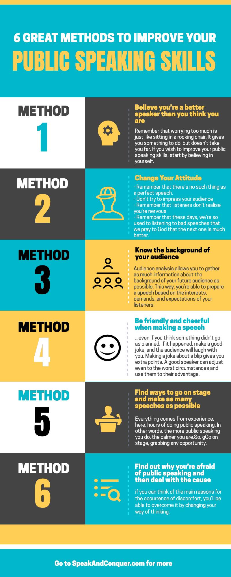 6 great methods to improve public speaking skills ...