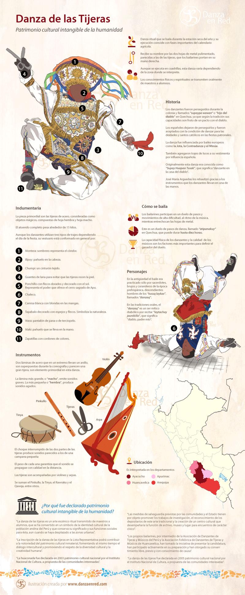 Danza De Las Tijeras Patrimonio Cultural Intangible De La Humanidad Perú Folklore Culture Dance