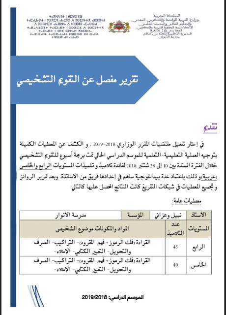 نموذج تقرير عن التقويم التشخيصي للإستئناس خاص بالمستويين الرابع والخامس عربية Blog Posts Blog Boarding Pass