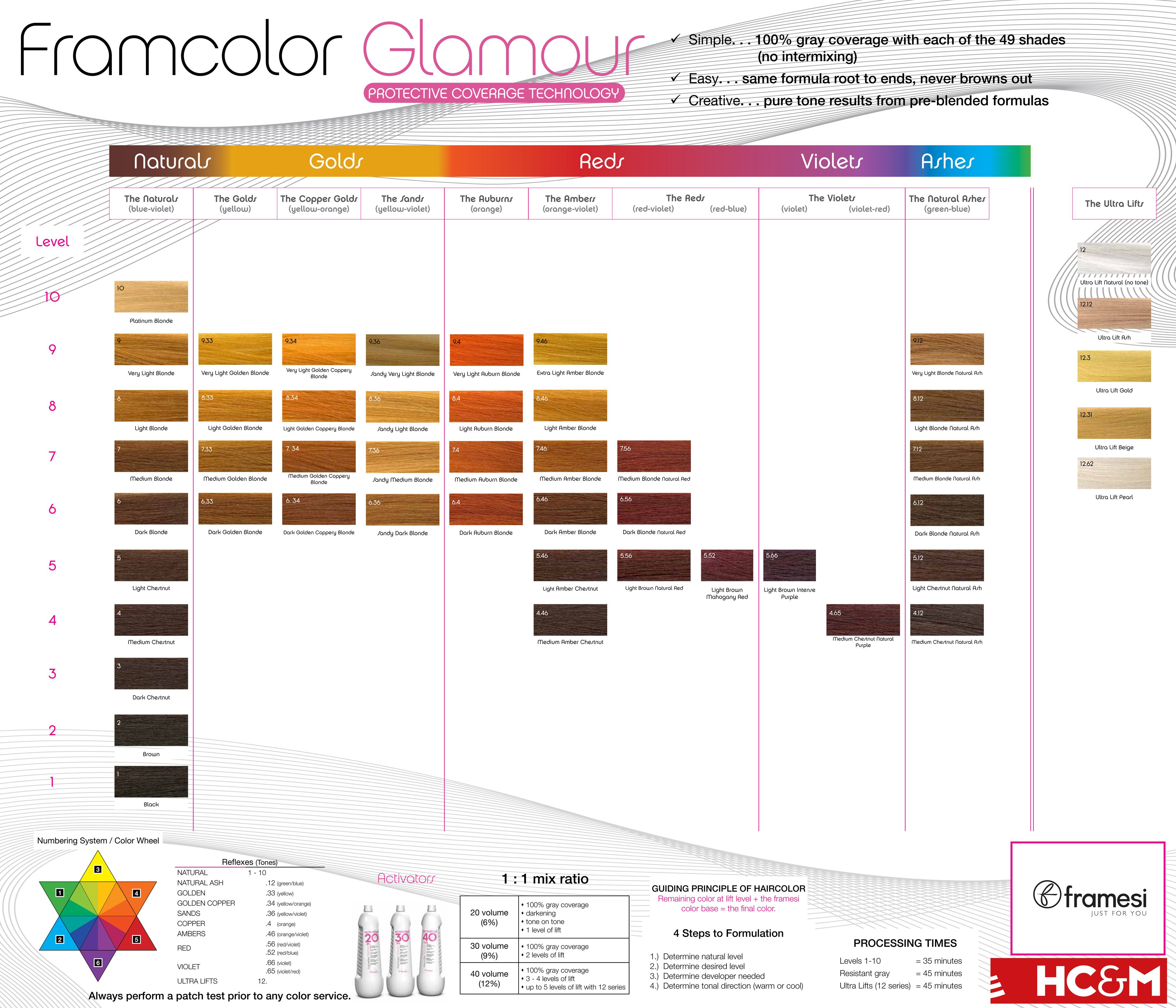 Framesi Framcolor Glamour Shades Chart Color Charts In 2018