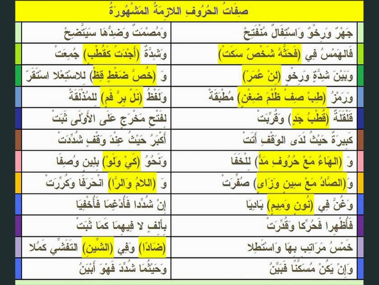 صفات الحروف Education Islam