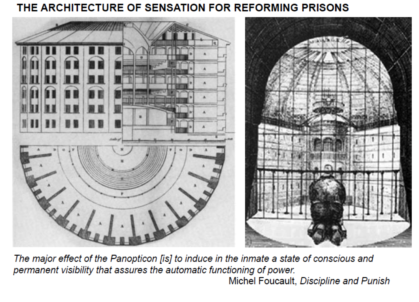 the panopticon essay Branding and exile of the leper to quite different objects the existence of a whole set of techniques and institutions for measuring, supervising and correcting the abnormal brings into play the disciplinary mechanisms to which the fear of the.