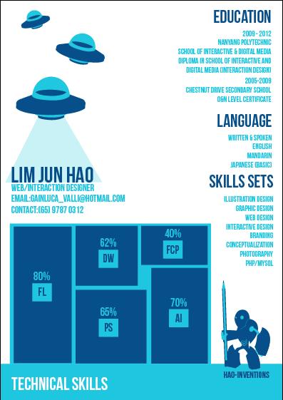 Lim Jun Hao - resume design | Tumblr | Infographic Visual Resumes ...