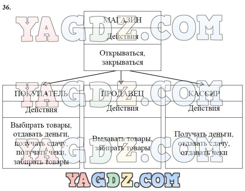 Ответы на природоведение рабочая тетрадь 6 класс т.в.красильникова о.м.утевская